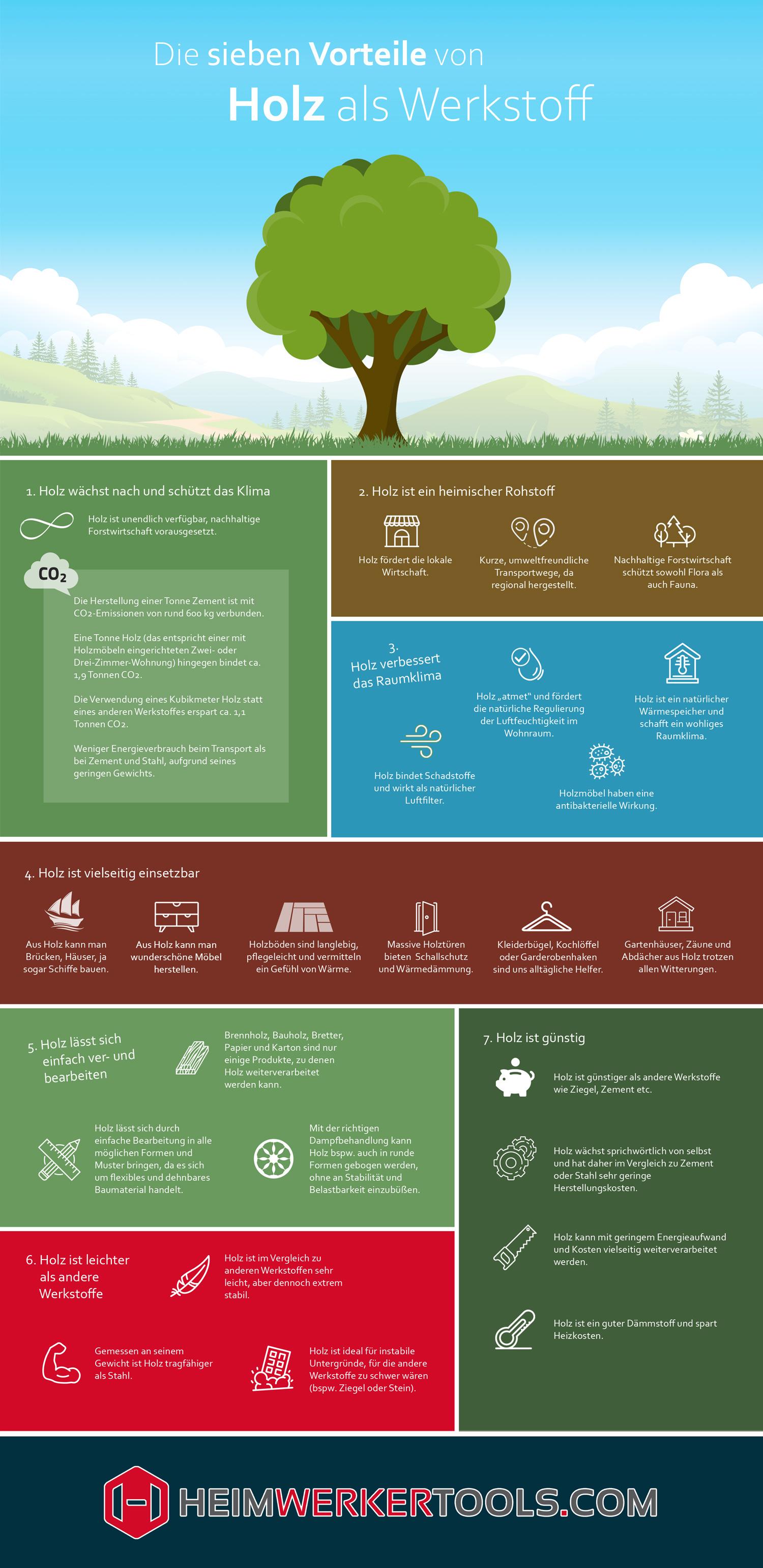 7 Vorteile von Holz als Werkstoff- Infografik